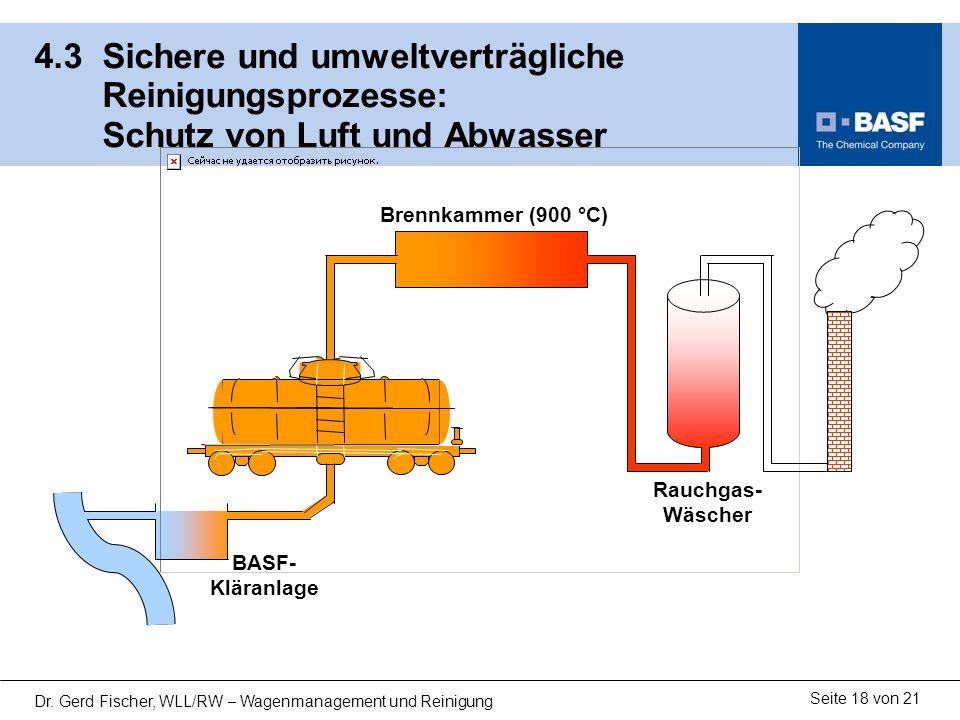 Seite 18 von 21 Dr. Gerd Fischer, WLL/RW – Wagenmanagement und Reinigung 4.3 Sichere und umweltverträgliche Reinigungsprozesse: Schutz von Luft und Ab