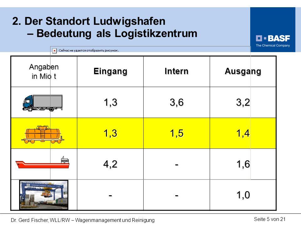 Seite 5 von 21 Dr. Gerd Fischer, WLL/RW – Wagenmanagement und Reinigung 2. Der Standort Ludwigshafen – Bedeutung als Logistikzentrum Angaben in Mio t
