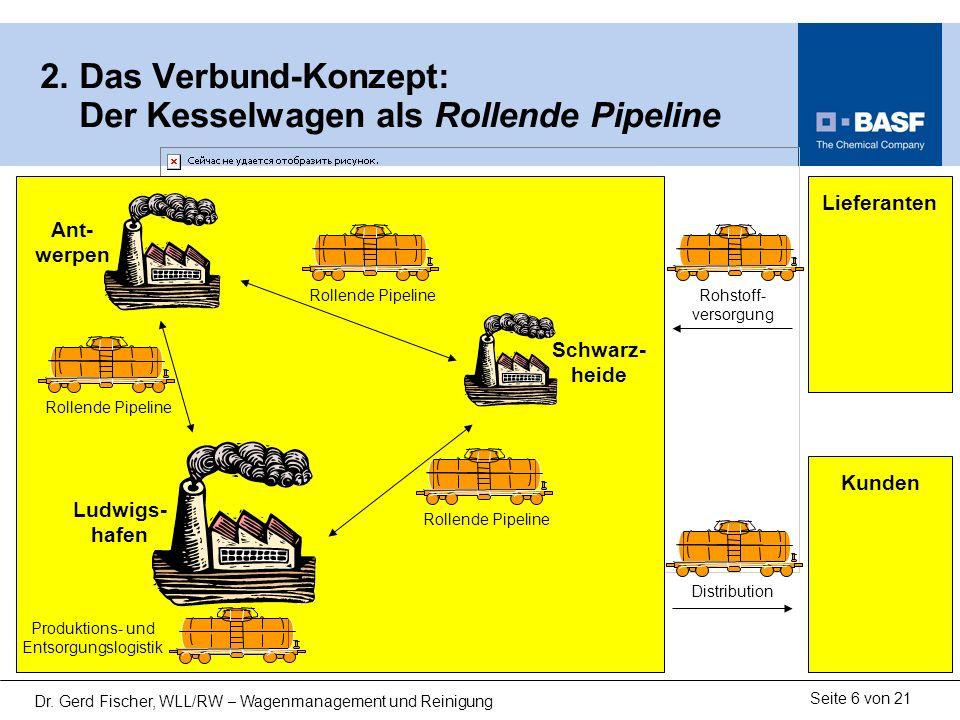 Seite 6 von 21 Dr. Gerd Fischer, WLL/RW – Wagenmanagement und Reinigung 2. Das Verbund-Konzept: Der Kesselwagen als Rollende Pipeline Ludwigs- hafen A