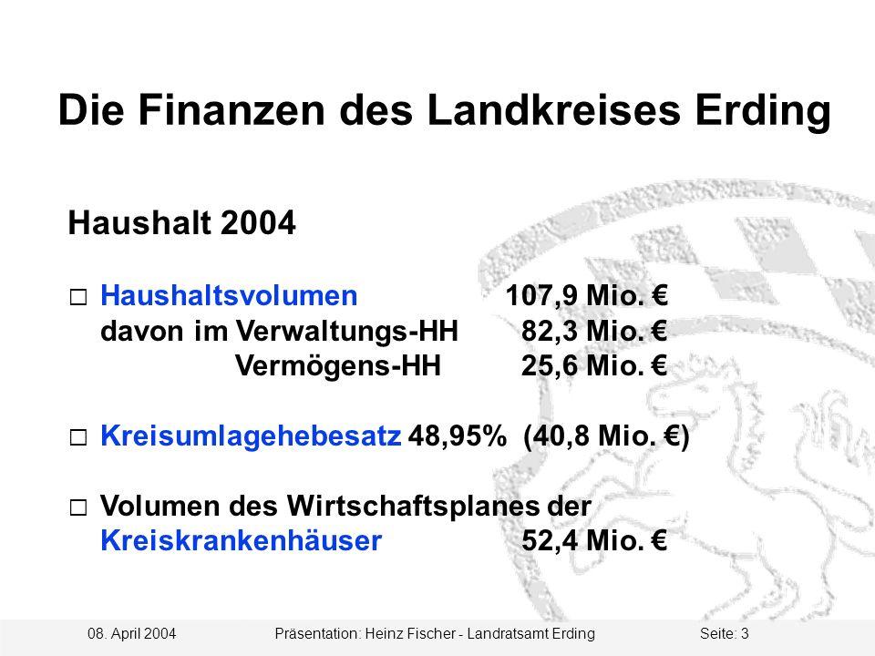 08. April 2004 Präsentation: Heinz Fischer - Landratsamt ErdingSeite: 3 Haushalt 2004  Haushaltsvolumen 107,9 Mio. davon im Verwaltungs-HH 82,3 Mio.