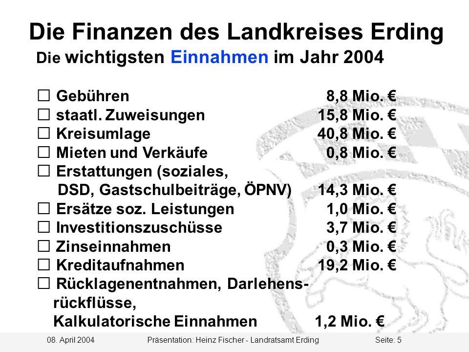 08. April 2004 Präsentation: Heinz Fischer - Landratsamt ErdingSeite: 5 Die wichtigsten Einnahmen im Jahr 2004  Gebühren 8,8 Mio.  staatl. Zuweisung