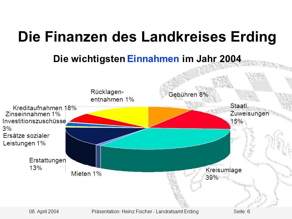 08. April 2004 Präsentation: Heinz Fischer - Landratsamt ErdingSeite: 6 Die wichtigsten Einnahmen im Jahr 2004 Die Finanzen des Landkreises Erding Geb