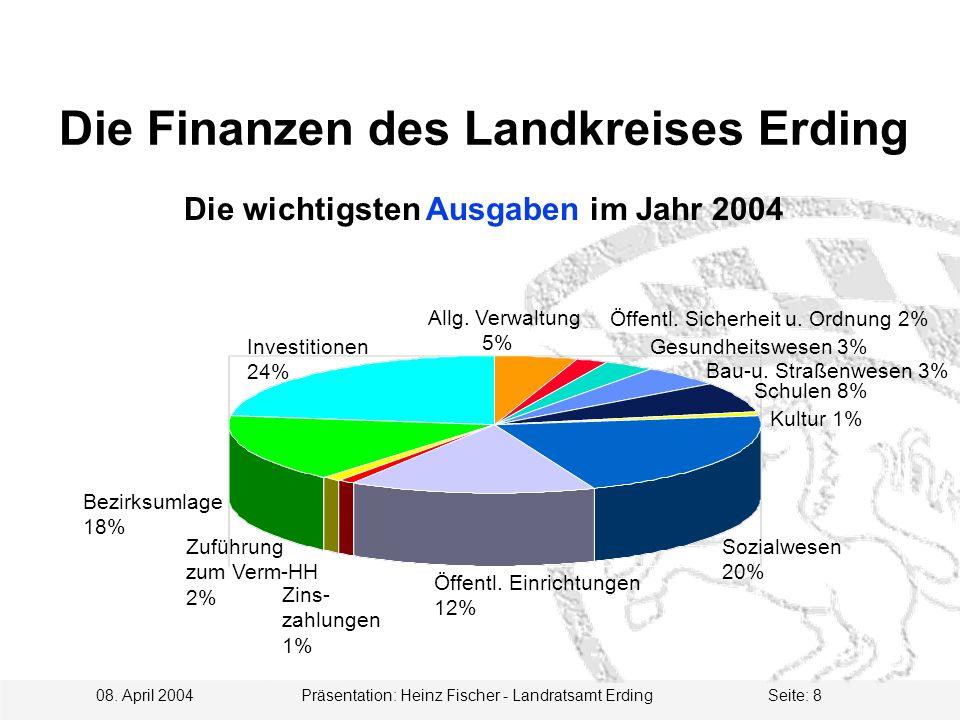 08. April 2004 Präsentation: Heinz Fischer - Landratsamt ErdingSeite: 8 Die wichtigsten Ausgaben im Jahr 2004 Die Finanzen des Landkreises Erding Sozi