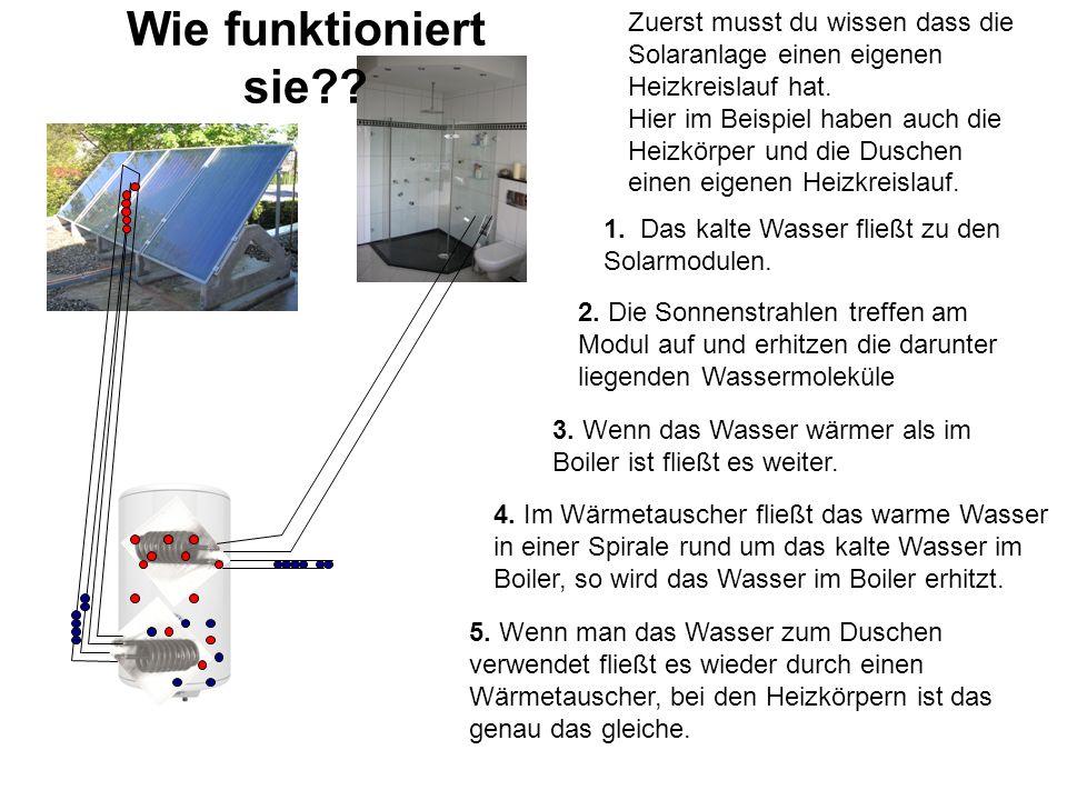Wie funktioniert sie?? 1. Das kalte Wasser fließt zu den Solarmodulen. 2. Die Sonnenstrahlen treffen am Modul auf und erhitzen die darunter liegenden