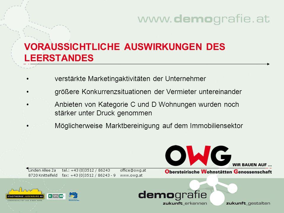 VORAUSSICHTLICHE AUSWIRKUNGEN DES LEERSTANDES Linden Allee 2a 8720 Knittelfeld office@owg.at www.owg.at tel.: +43 (0)3512 / 86243 fax: +43 (0)3512 / 8