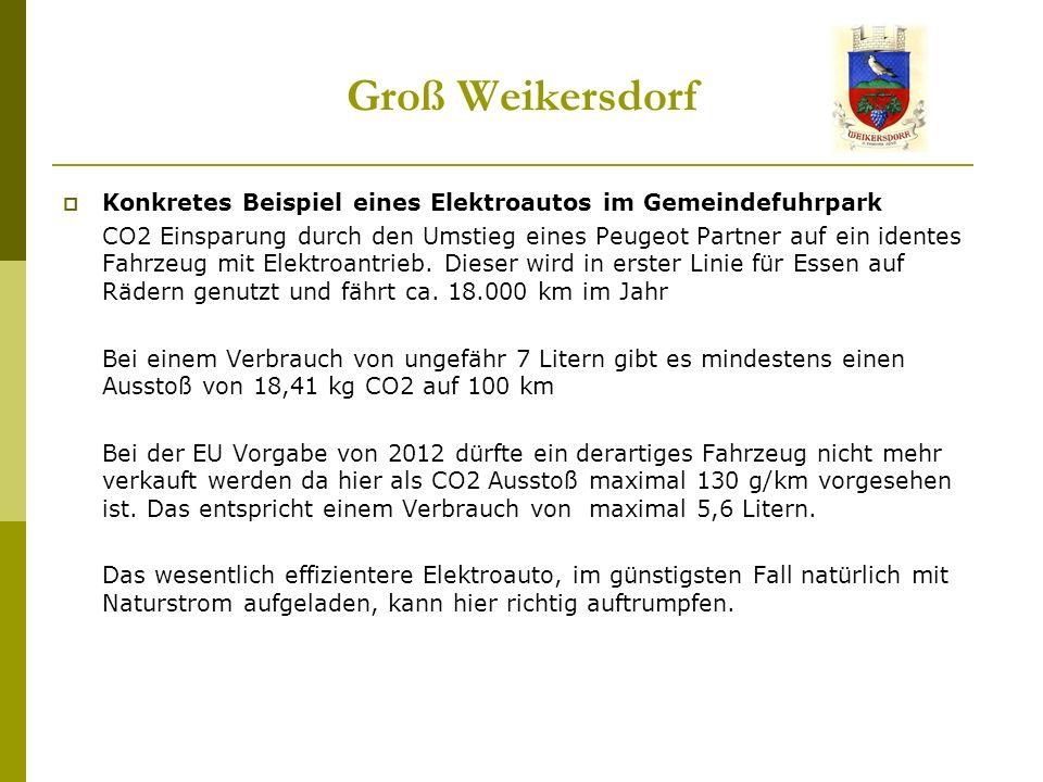 Groß Weikersdorf Konkretes Beispiel eines Elektroautos im Gemeindefuhrpark CO2 Einsparung durch den Umstieg eines Peugeot Partner auf ein identes Fahrzeug mit Elektroantrieb.