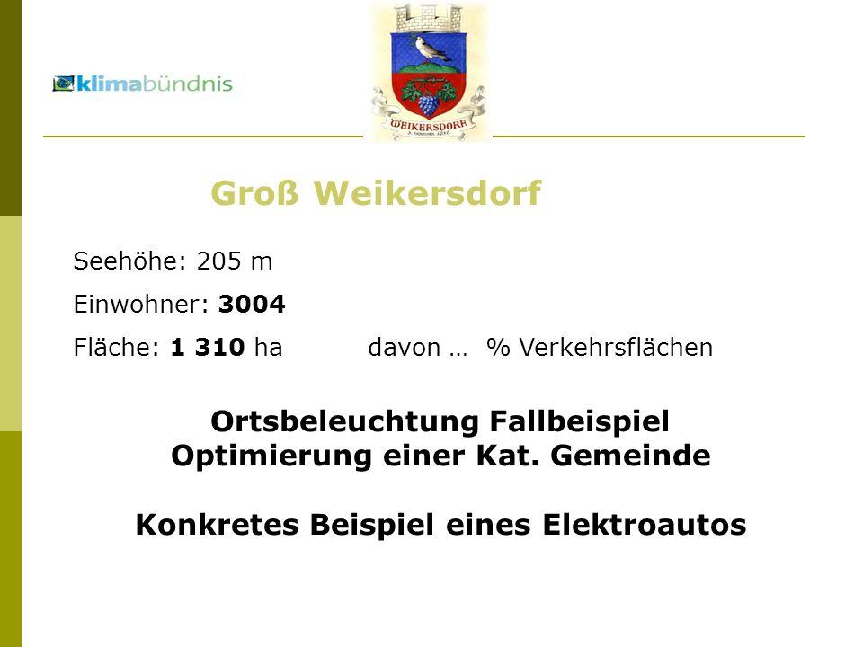 Seehöhe: 205 m Einwohner: 3004 Fläche: 1 310 ha davon … % Verkehrsflächen Groß Weikersdorf Ortsbeleuchtung Fallbeispiel Optimierung einer Kat.