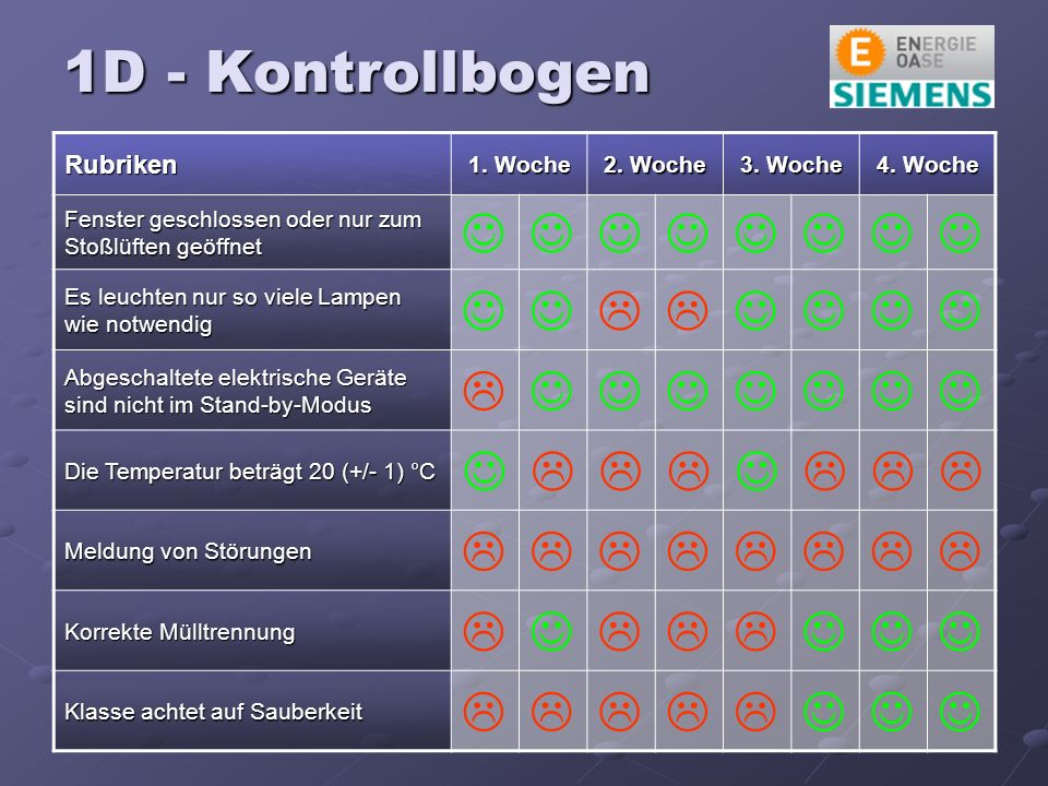 1D - Kontrollbogen Rubriken 1. Woche 2. Woche 3.