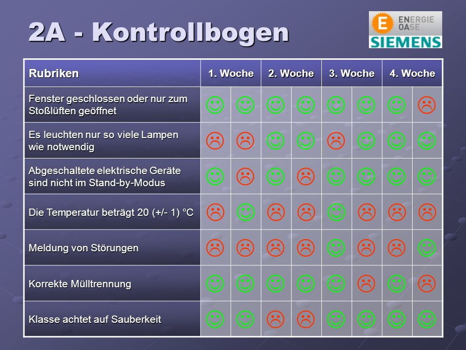 2A - Kontrollbogen Rubriken 1. Woche 2. Woche 3.