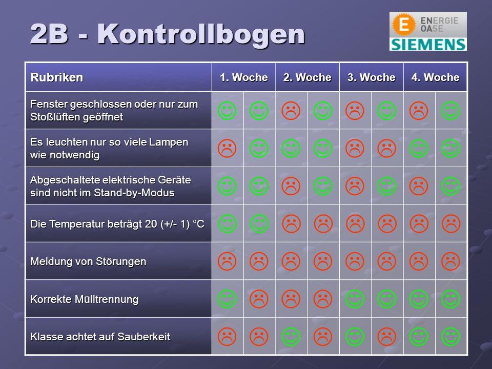 2B - Kontrollbogen Rubriken 1. Woche 2. Woche 3.