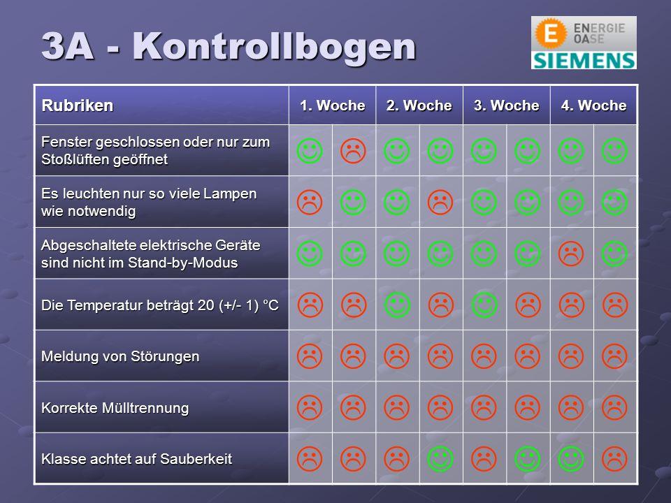 3A - Kontrollbogen Rubriken 1. Woche 2. Woche 3.