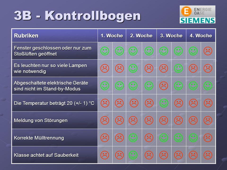 3B - Kontrollbogen Rubriken 1. Woche 2. Woche 3.