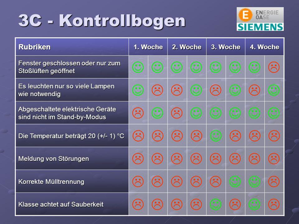 3C - Kontrollbogen Rubriken 1. Woche 2. Woche 3.