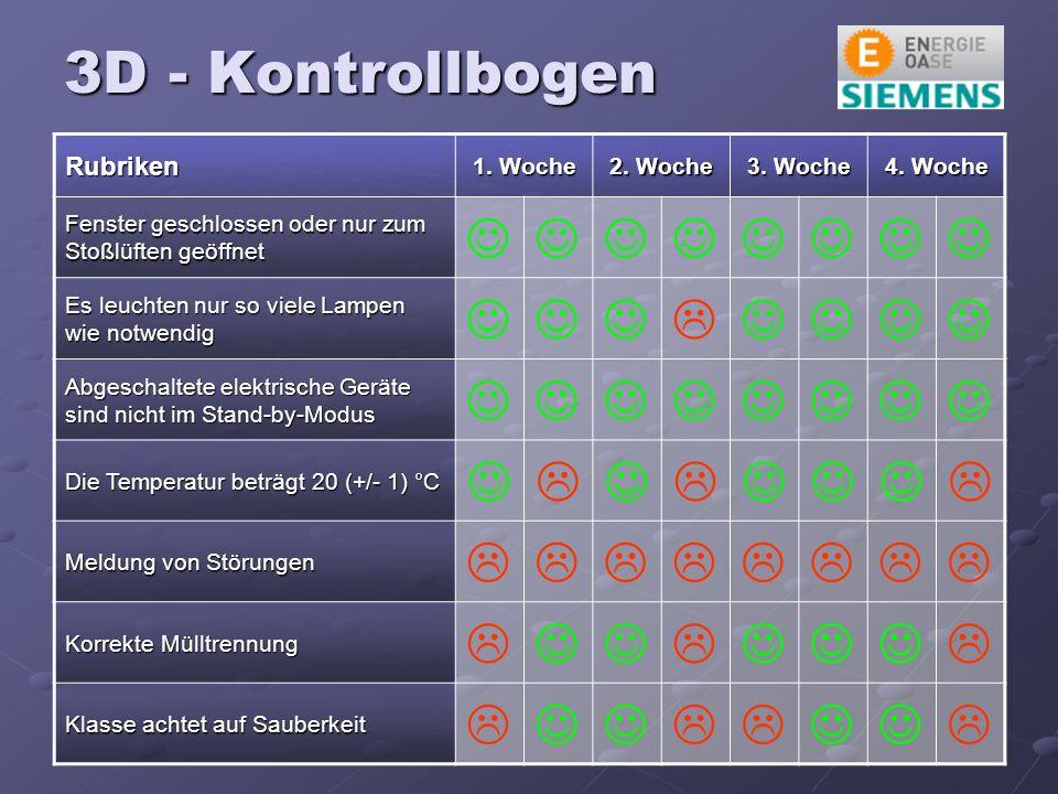 3D - Kontrollbogen Rubriken 1. Woche 2. Woche 3.