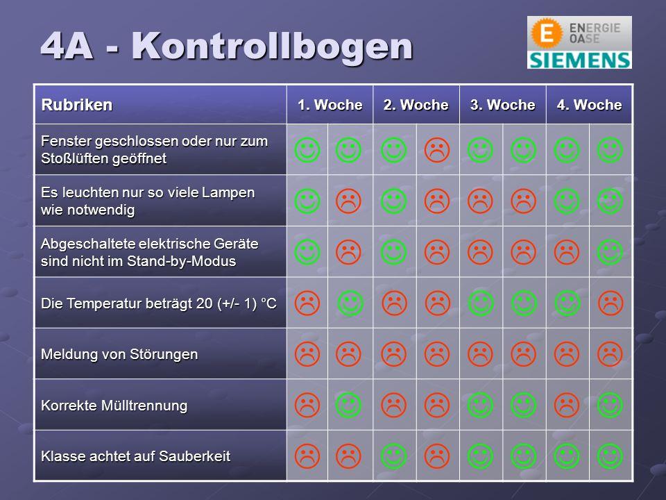4A - Kontrollbogen Rubriken 1. Woche 2. Woche 3.