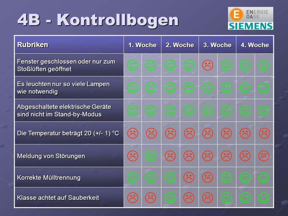 4B - Kontrollbogen Rubriken 1. Woche 2. Woche 3.