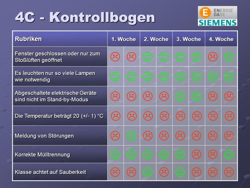 4C - Kontrollbogen Rubriken 1. Woche 2. Woche 3.