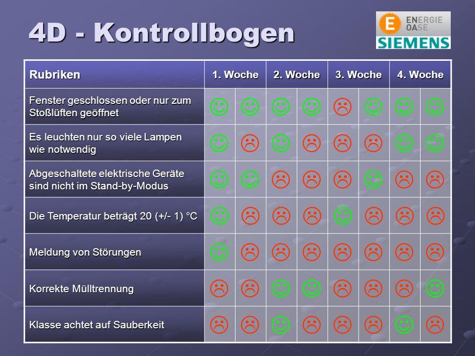 4D - Kontrollbogen Rubriken 1. Woche 2. Woche 3.