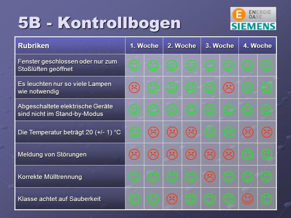 5B - Kontrollbogen Rubriken 1. Woche 2. Woche 3.