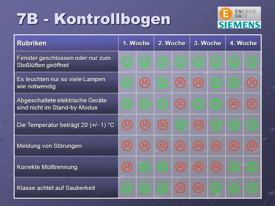 7B - Kontrollbogen Rubriken 1. Woche 2. Woche 3.