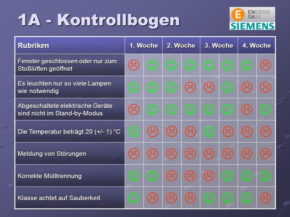 1A - Kontrollbogen Rubriken 1. Woche 2. Woche 3.