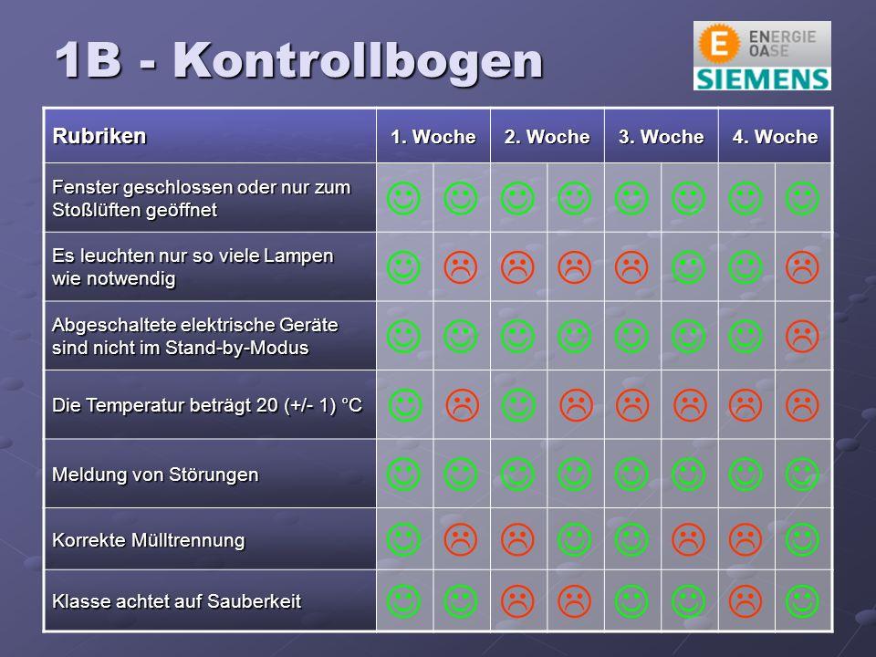 1B - Kontrollbogen Rubriken 1. Woche 2. Woche 3.
