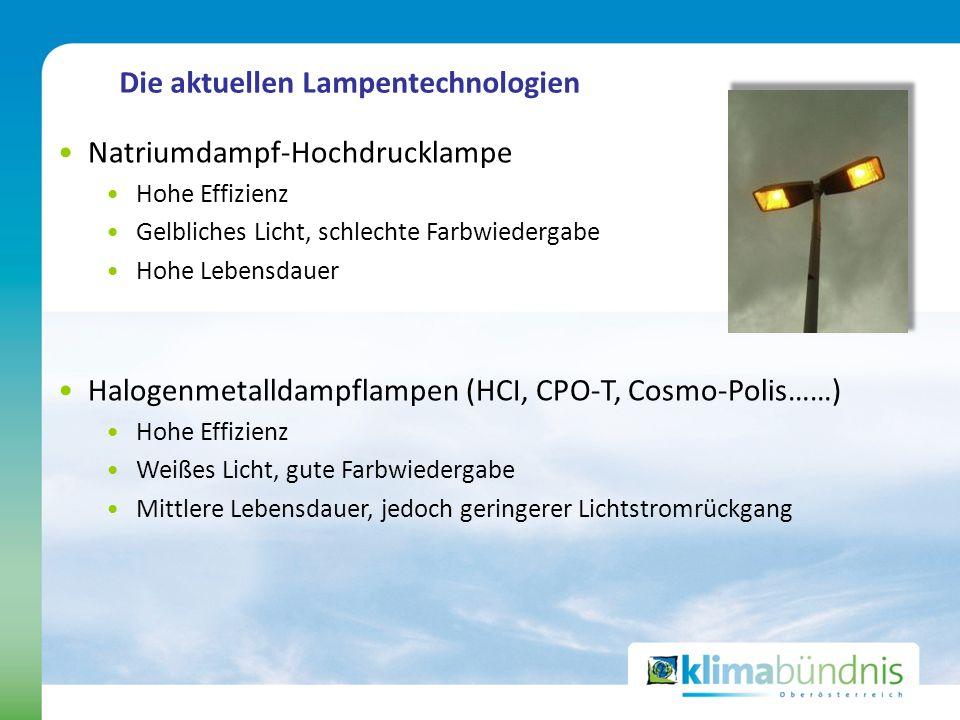 Die aktuellen Lampentechnologien Natriumdampf-Hochdrucklampe Hohe Effizienz Gelbliches Licht, schlechte Farbwiedergabe Hohe Lebensdauer Halogenmetalld