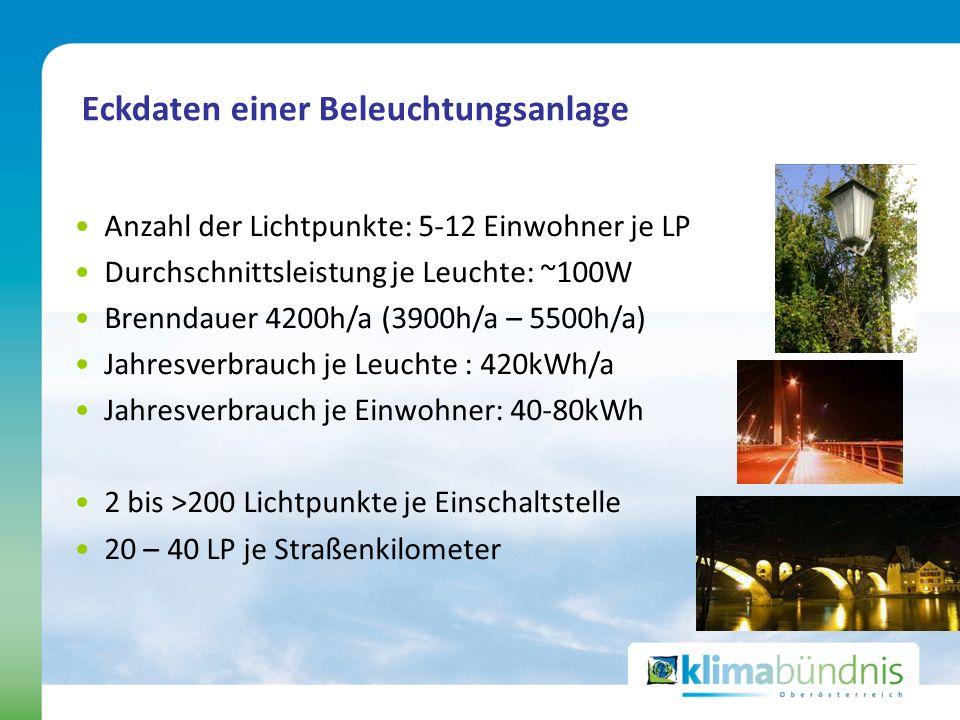 Anzahl der Lichtpunkte: 5-12 Einwohner je LP Durchschnittsleistung je Leuchte: ~100W Brenndauer 4200h/a (3900h/a – 5500h/a) Jahresverbrauch je Leuchte