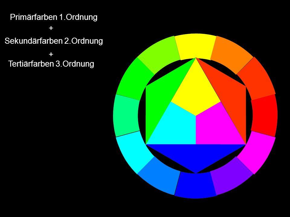 Primärfarben 1.Ordnung + Sekundärfarben 2.Ordnung + Tertiärfarben 3.Ordnung