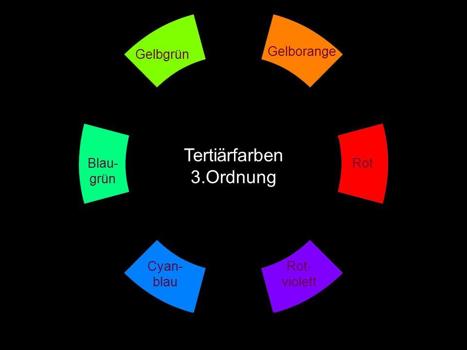 Tertiärfarben 3.Ordnung Gelbgrün Gelborange RotBlau- grün Rot- violett Cyan- blau