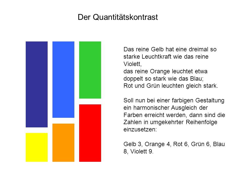 Der Quantitätskontrast Das reine Gelb hat eine dreimal so starke Leuchtkraft wie das reine Violett, das reine Orange leuchtet etwa doppelt so stark wi
