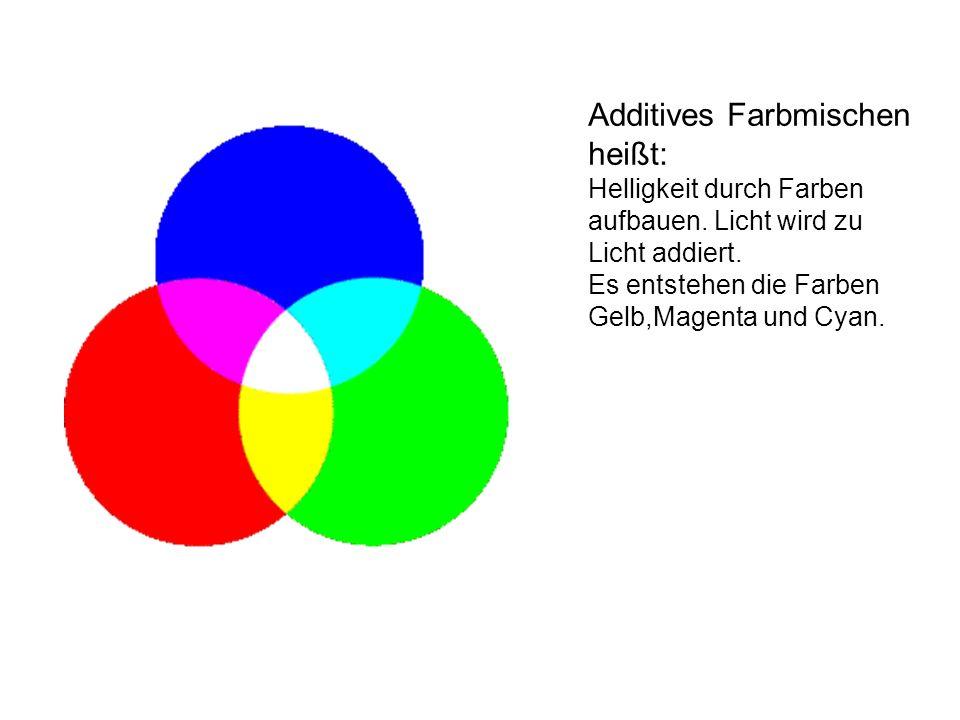 Additives Farbmischen heißt: Helligkeit durch Farben aufbauen. Licht wird zu Licht addiert. Es entstehen die Farben Gelb,Magenta und Cyan.