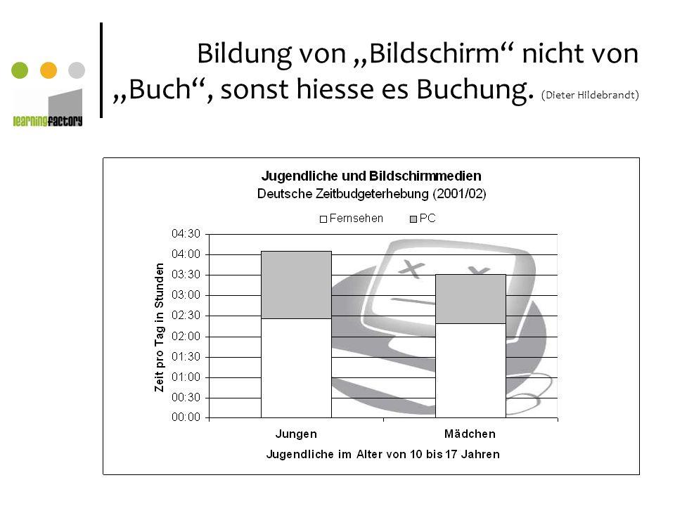Bildung von Bildschirm nicht von Buch, sonst hiesse es Buchung. (Dieter Hildebrandt)