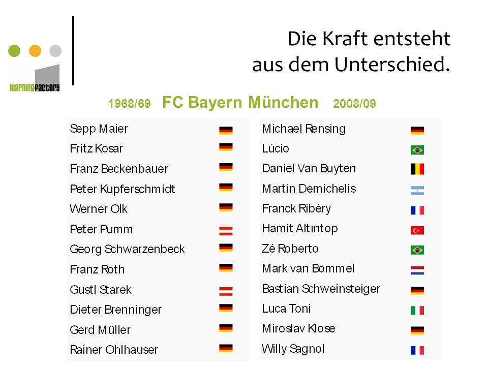 Die Kraft entsteht aus dem Unterschied. 1968/69 FC Bayern München 2008/09