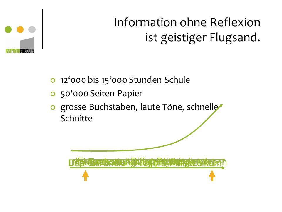 Information ohne Reflexion ist geistiger Flugsand. 12000 bis 15000 Stunden Schule 50000 Seiten Papier grosse Buchstaben, laute Töne, schnelle Schnitte