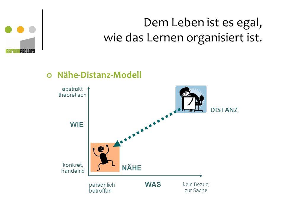 Dem Leben ist es egal, wie das Lernen organisiert ist. Nähe-Distanz-Modell WAS persönlich betroffen kein Bezug zur Sache WIE abstrakt theoretisch konk