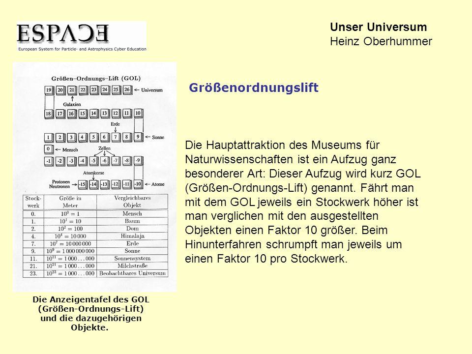 Unser Universum Heinz Oberhummer Größenordnungslift