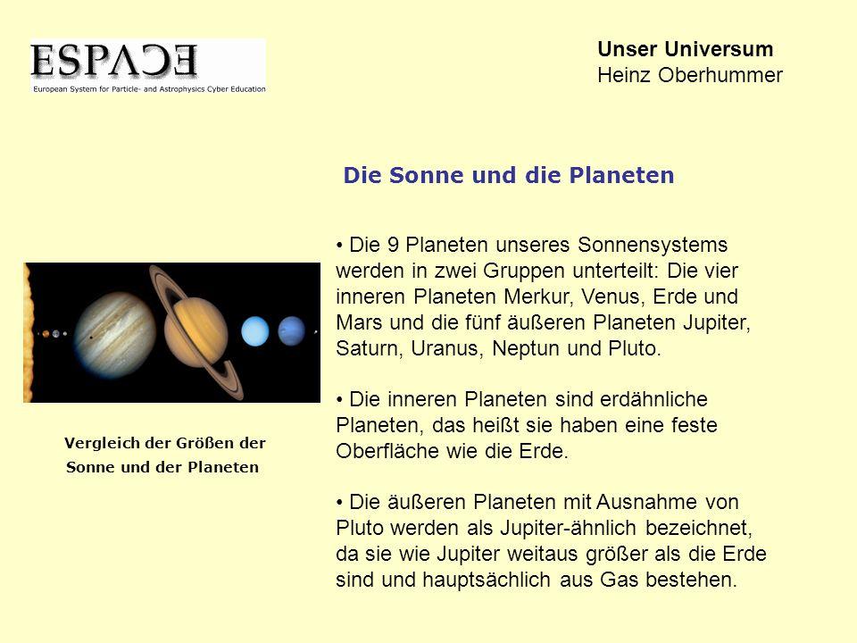 Die 9 Planeten unseres Sonnensystems werden in zwei Gruppen unterteilt: Die vier inneren Planeten Merkur, Venus, Erde und Mars und die fünf äußeren Pl