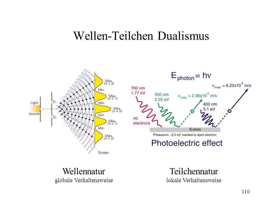 109 Friedrich Hasenöhrl (1874 - 1915) 1904 Juli: Veröffentlichung der Abhandlung