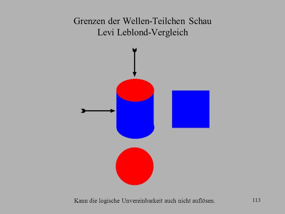 112 Doppelspaltversuch zeigt, dass ein Photon räumlich ausgedehnt ist. Photoelektrischer Effekt zeigt, dass ein Photon punktförmig (räumlich nicht aus