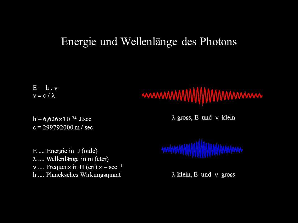 113 Grenzen der Wellen-Teilchen Schau Levi Leblond-Vergleich Kann die logische Unvereinbarkeit auch nicht auflösen.