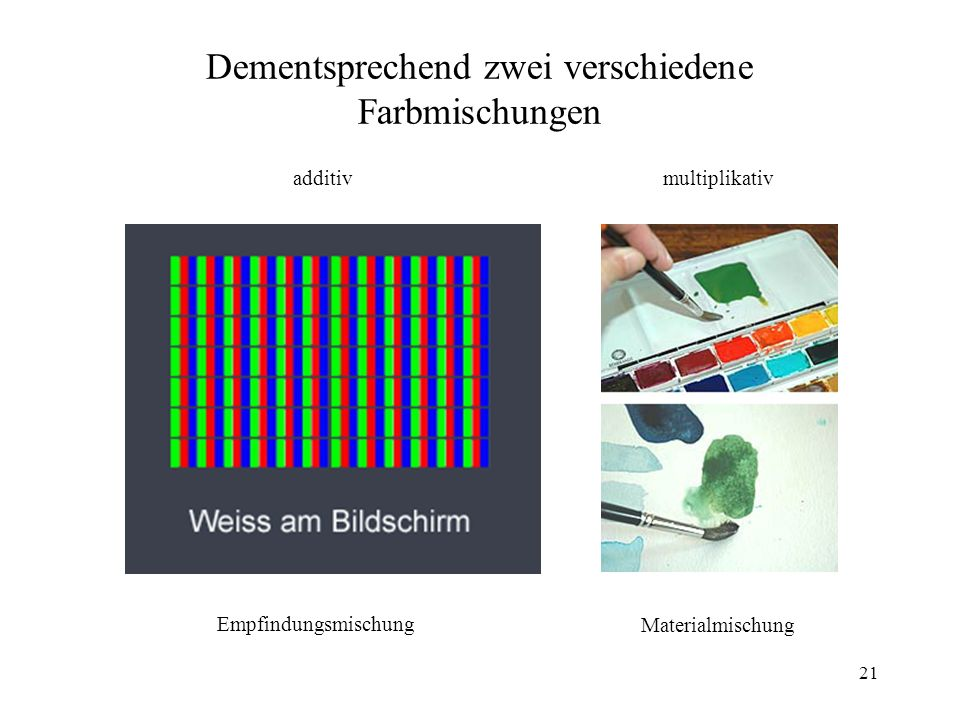 20 Farbe im Bewusstsein und Farbe in der Tube Akustisches Analogon: Geräuschempfindung und Geräuschquelle