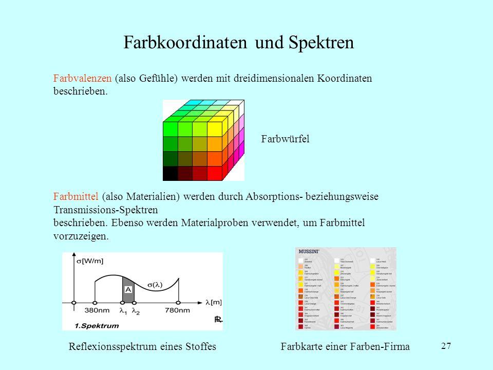 26 Farbmittel Dieses Wort wird in der Farbwissenschaft verwendet, wenn man sicher stellen will, dass nicht eine Farbempfindung, sondern ein farbiges M