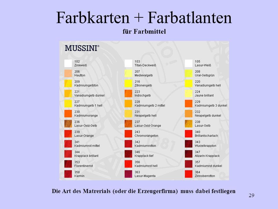 28 Farbkoordinaten für Farbempfindungen Hier werden Farbempfindungen durch den Bildschirm induziert angeboten und gezeigt, wie sie durch einen passend