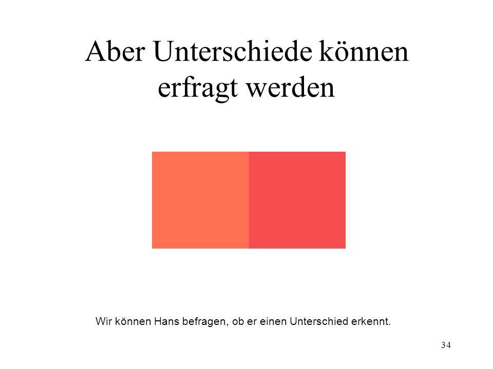 33 Wie sieht Hans das rote Quadrat? so ? Die Anderen werden es nie wissen.