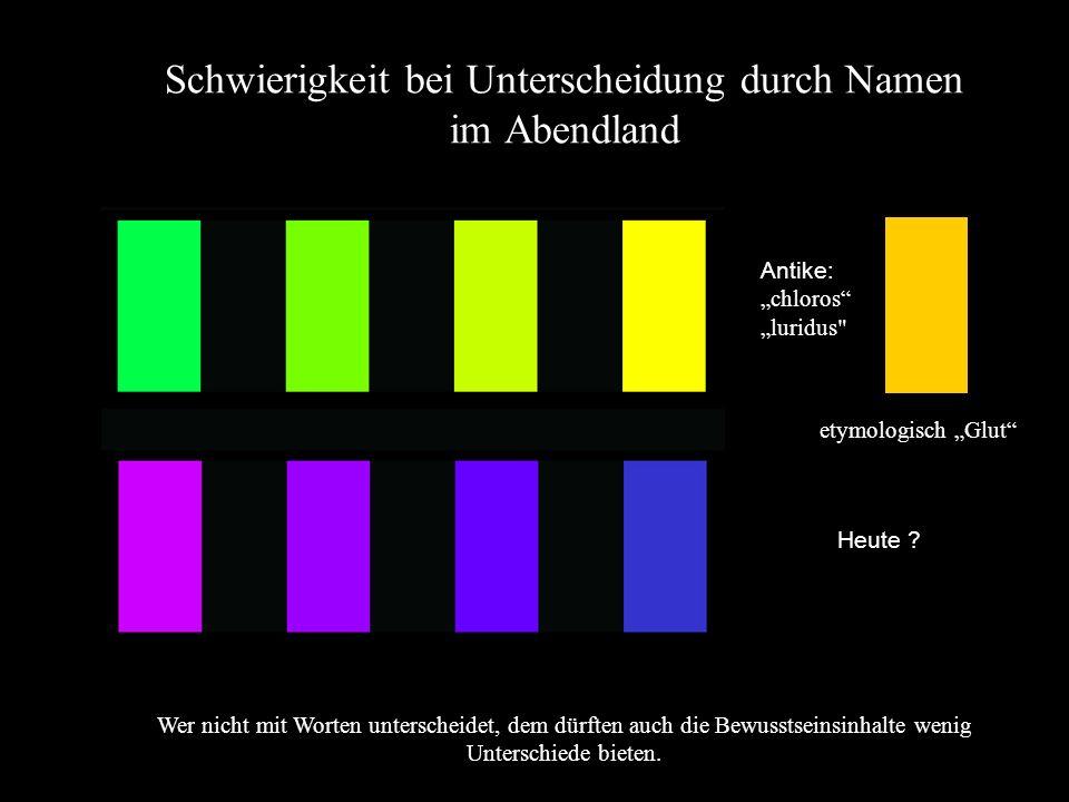 36 ! Die Farbmetrik Die Farbmetrik beschäftigt sich nicht mit Farbempfindungen, sondern mit den Reaktionen des Individuums auf Farbreize! (Umgangsspra