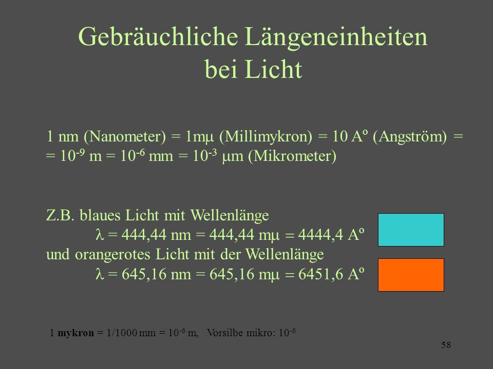 57 Elektromagnetische Wellen