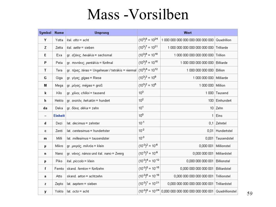 58 Gebräuchliche Längeneinheiten bei Licht 1 nm (Nanometer) = 1m (Millimykron) = 10 A o (Angström) = = 10 -9 m = 10 -6 mm = 10 -3 m (Mikrometer) Z.B.