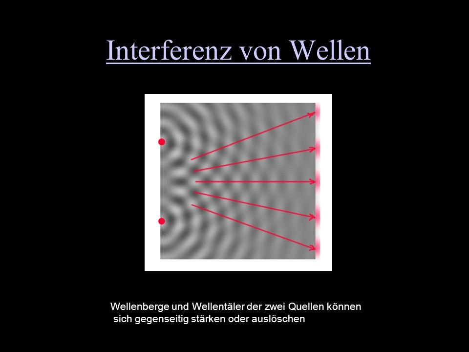 67 Destruktive Interferenz