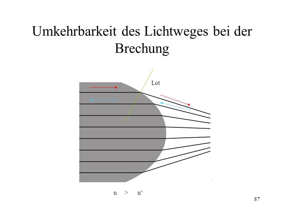 86 Brechung (Erklärung mittels Huygenscher Elementarwellen) Der Lichtstrahl wird in Richtung des Lotes gebrochen, wenn er ins optisch dichtere Medium